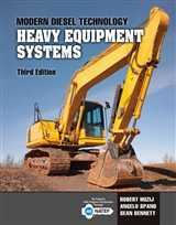 MDT: HEAVY EQUIPMENT SYSTEMS e3